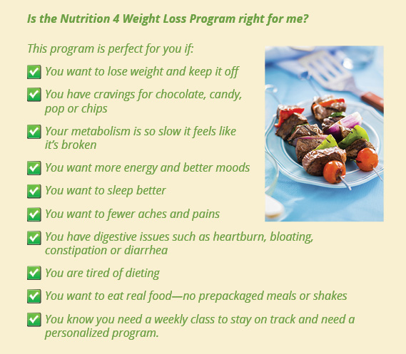 Diet Plan For Weight Loss In Summer Nutrition Plan For Weight | My
